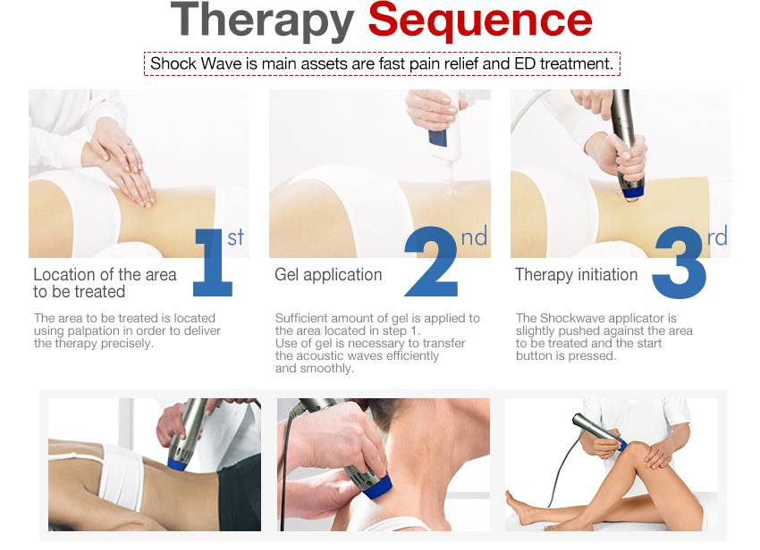 New technology pain relief shockwave therapy machine for ed